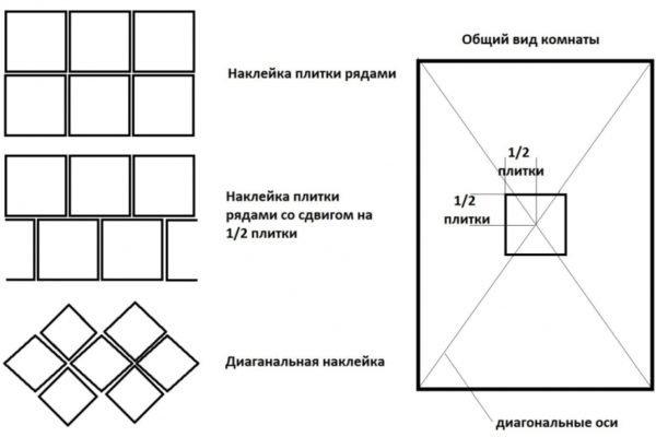 На фото представлены варианты оклейки потолка пенопластом