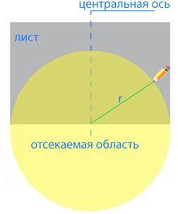 На рисунке показано, как начертить полуокружность на листе при помощи веревочного циркуля.