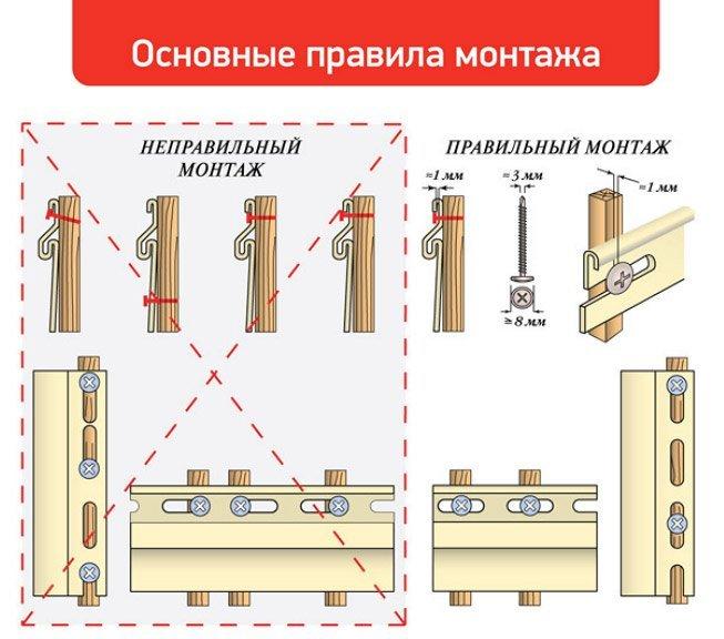 Сайдинг монтаж своими руками инструкция