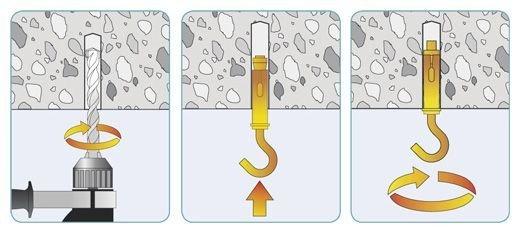 Принцип установки на пластиковый дюбель