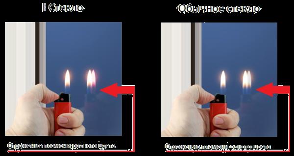 Простой тест, позволяющий определить тип стекла.