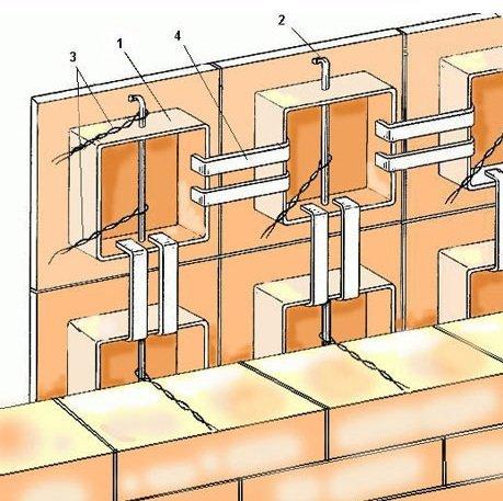 Схема монтажа: 1.изразец, 2. костыль, 3. вязальная проволока, 4. скоба