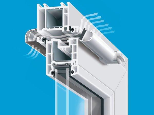 Схема установки и принцип действия вентиляционного клапана