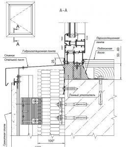 Схема установки оконного проема в вентилируемом фасаде