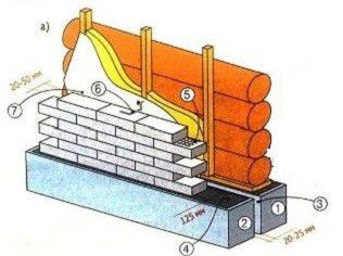 Схема утепления и облицовки стены кирпичом