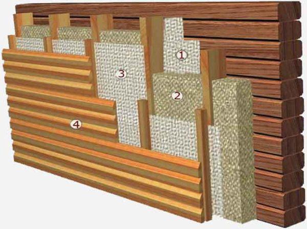 Схема утепления и отделки фасада деревянного дома