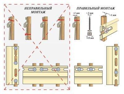 Схема закрепления ламелей винилового сайдинга.