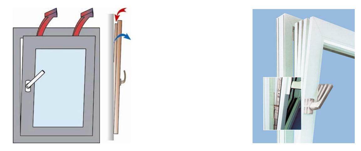 Слева – микропроветривание, справа – ступенчатое проветривание