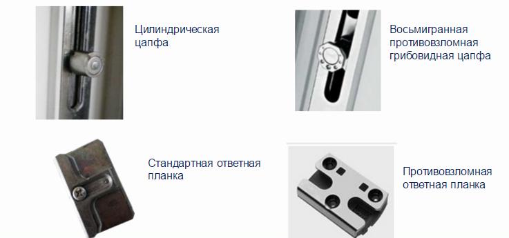 Слева – стандартный, справа – противовзломный комплект фурнитуры
