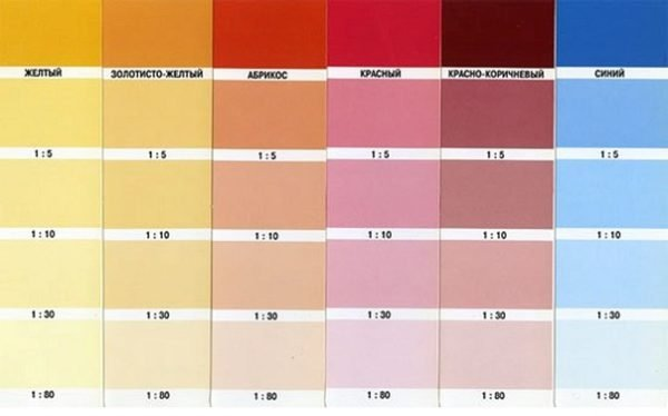В магазине вы можете выбрать не только цвет, но и интенсивность оттенка