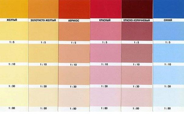Как сделать бежевый цвет из колера 388