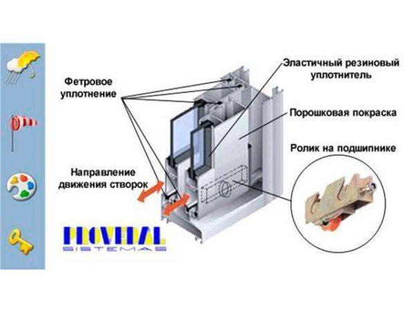 Алюминиевые раздвижные окна: выбор, регулировка и установка .