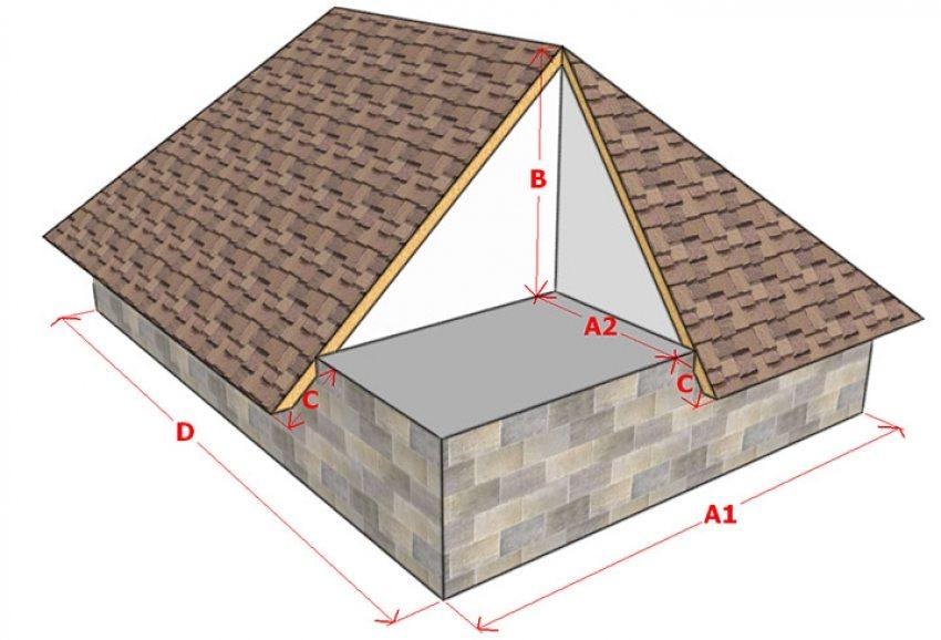 Большинство видов крыш можно разложить на прямоугольные треугольники.