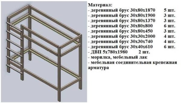Чертеж стандартного каркаса для двухъярусной кровати с размерами всех элементов — самое простое решение