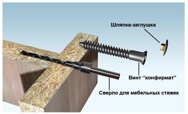 Для монтажа конфирмата используется специальное конфирматное сверло.