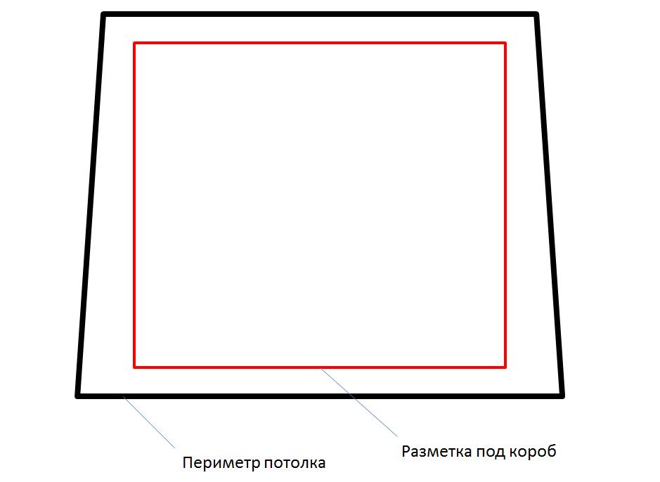 Для помещений с неровными стенами оптимальная разметка будет такой