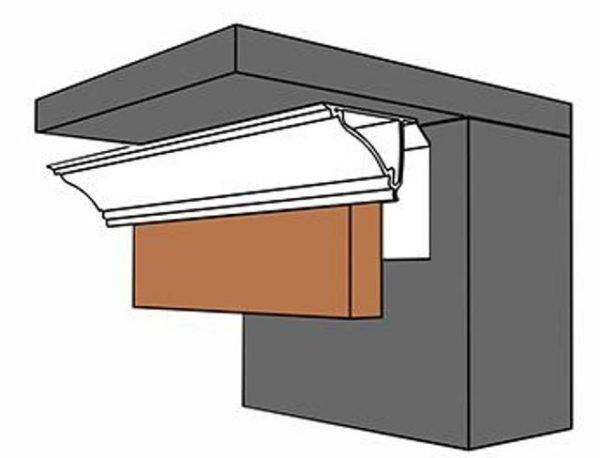 Для потолка можно использовать пластиковый потолочный плинтус с пазом для панелей.