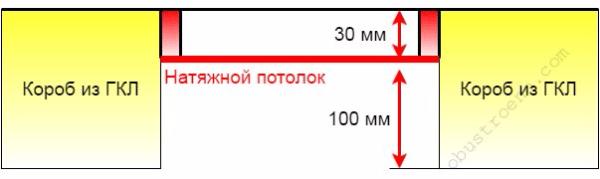 Для установки натяжного потолка нужно минимум 30 мм.