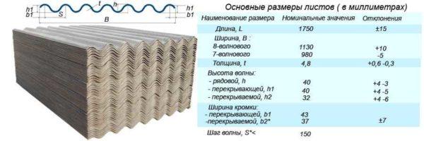 Допуски и отклонения 7 и 8 волнового асбоцементного шифера.