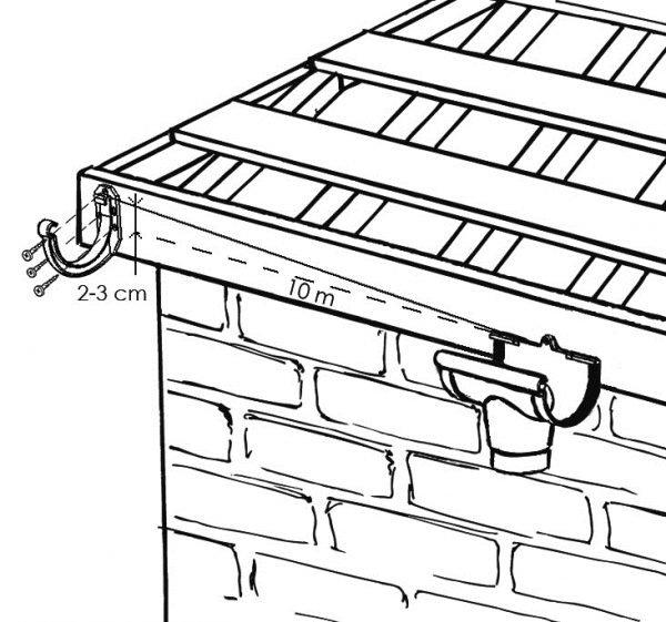 Гораздо проще определять уклон сливной системы по цельному пролету, от края до воронки.