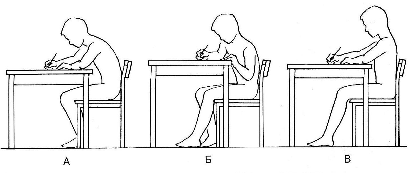 Варианты «А» и «Б» гарантированно приведут к искривлению позвоночника и только вариант «В» свидетельствует о правильной осанке и о правильно подобранной мебели