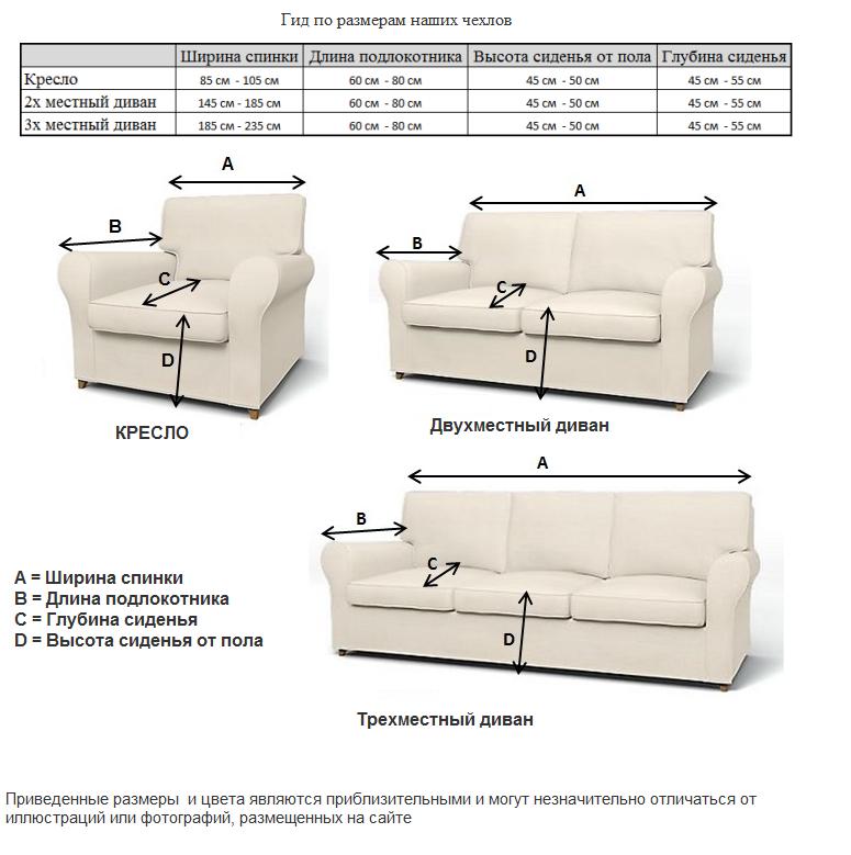 Перед приобретением покрывала на мягкую мебель необходимо определить его размеры.