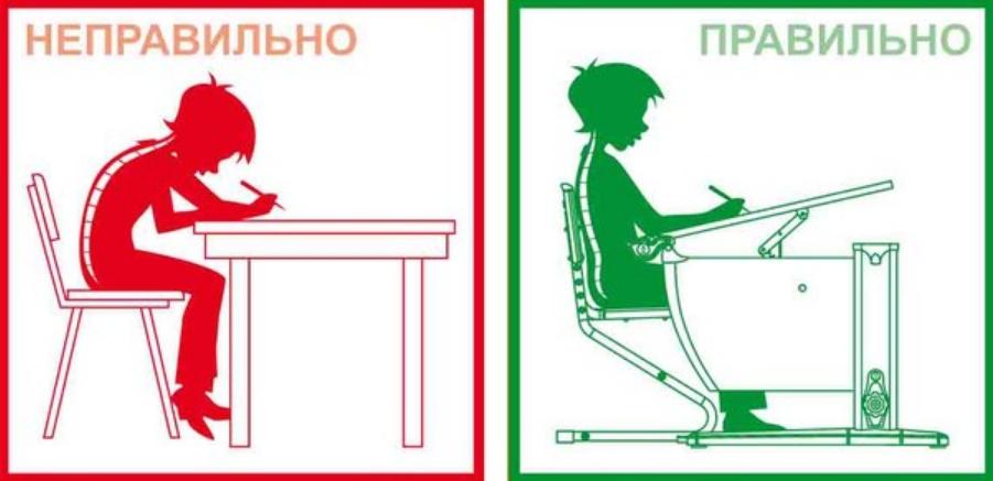 Стандарт расположения ребенка за столом - спина должна быть ровной, а стопы опираться на пол, только так обеспечивается оптимальное положение