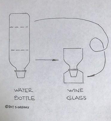 Бокал для вина из пластиковой бутылки технология изготовления