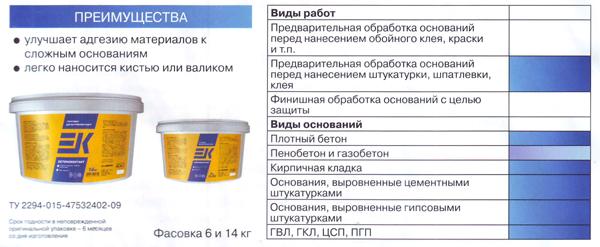 Таблица, описывающая применение бетоноконтакта.