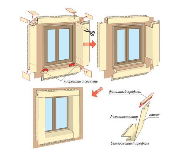 Использование профиля для окна