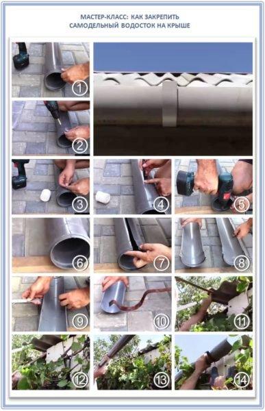Как сделать отливы из канализационных труб.