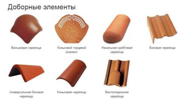 Комплектующие для керамической черепицы при правильном монтаже наверняка уберегут кровлю от попадания влаги