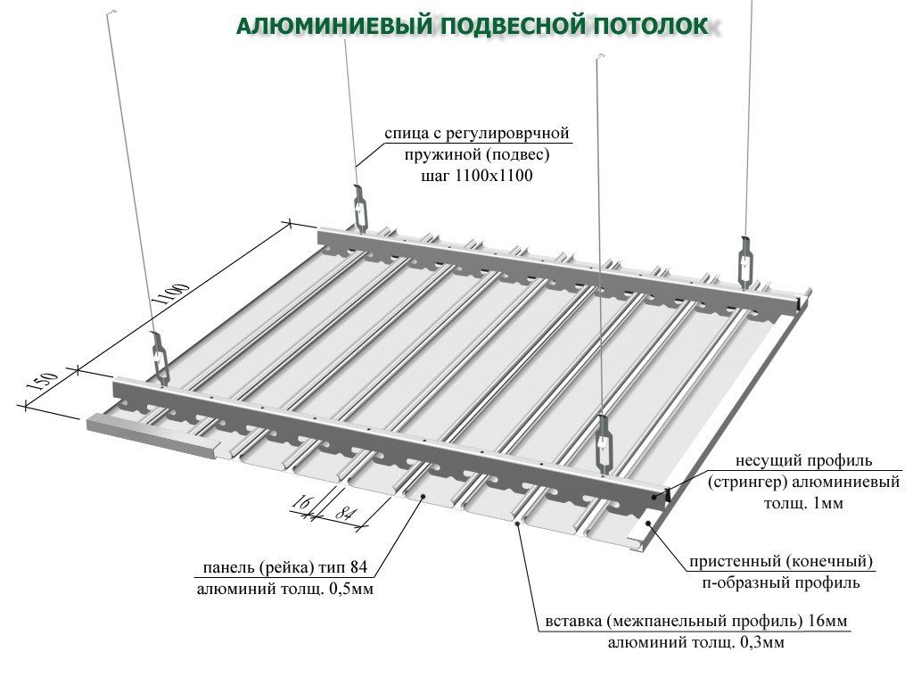 Алюминиевый подвесной потолок своими руками