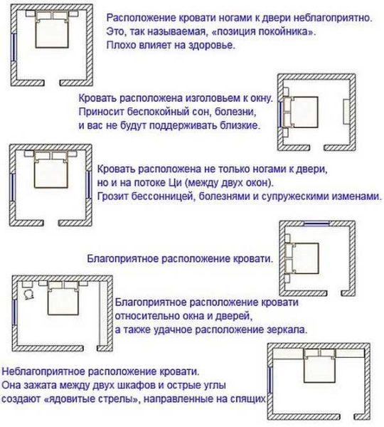 Кровать, не имеющая ножек, лишена пространства под ложем, ограничивается движение энергии. Подкроватное место нельзя превращать в склад.