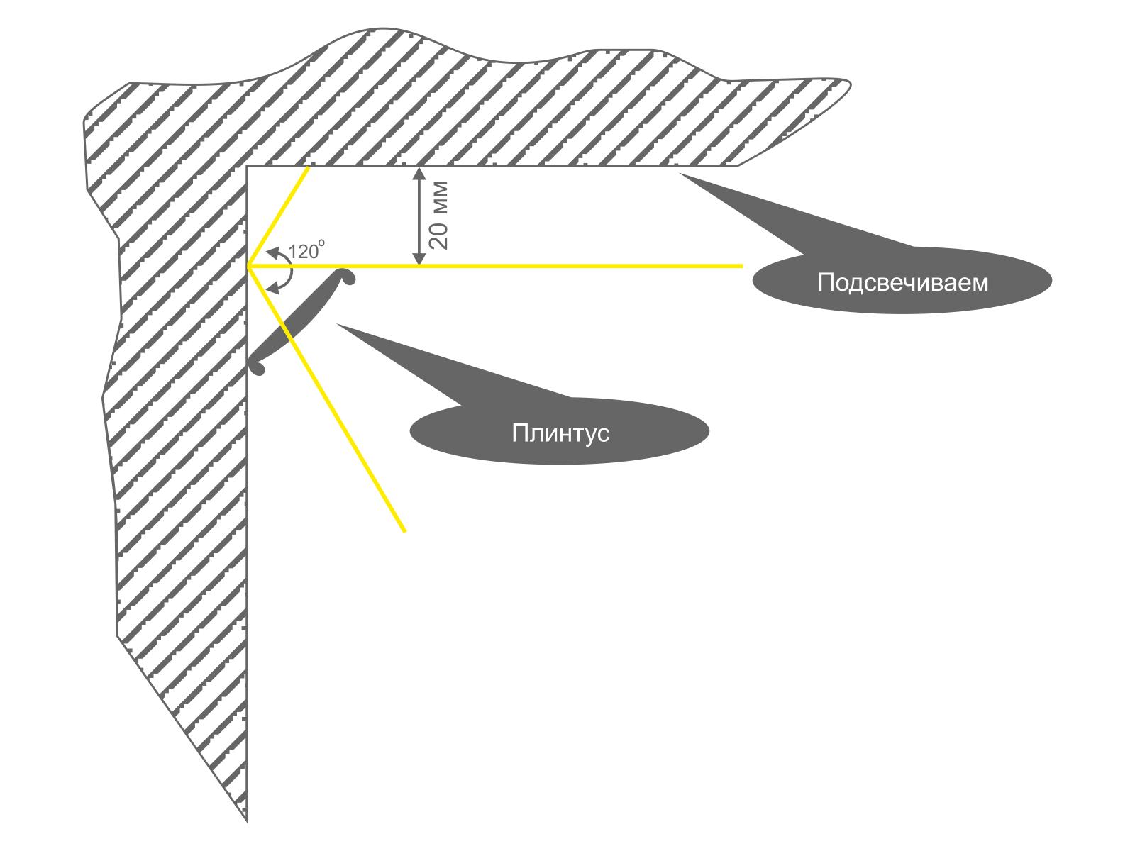 схема диодной подсветки выключателей