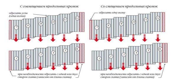 Монтаж материала на кровле может производиться двумя способами