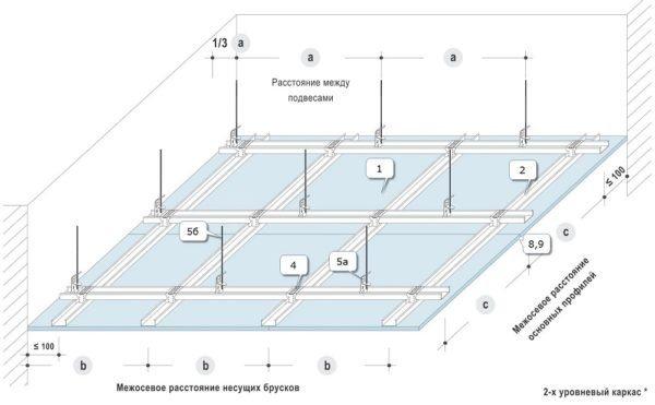 Монтажная схема Кнауф П 112 — нетрудно заметить, что потолок с гипсокартона сильно занижен относительно перекрытия, что недопустимо в типовых квартирах