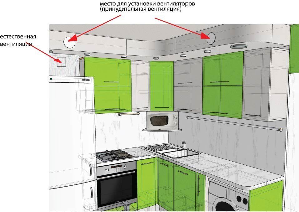 Как сделать вытяжку на кухне если нет вентиляции 723