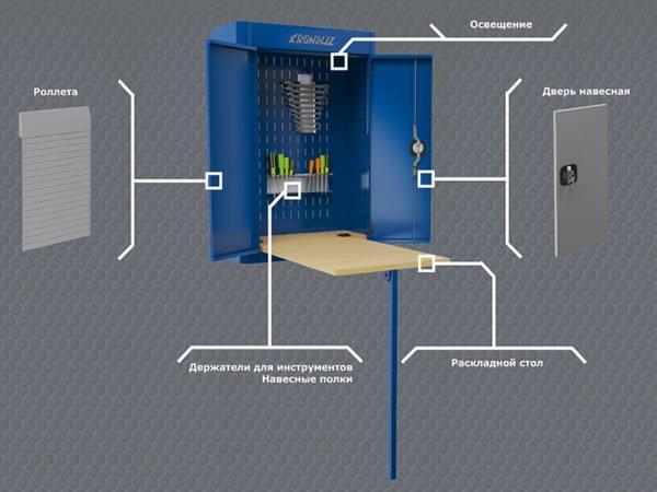 На рисунке показан малогабаритный шкаф со столом – отличное решение для установки на балконе