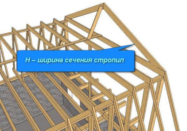 На рисунке показано, ширина каких конструктивных элементов нас интересует