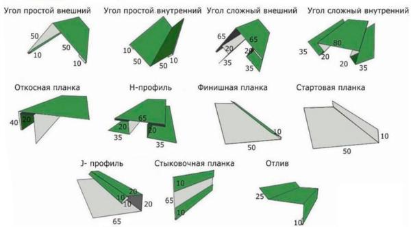 На рисунке показаны доборные комплектующие, необходимые для монтажа металлического сайдинга и их стандартные размеры