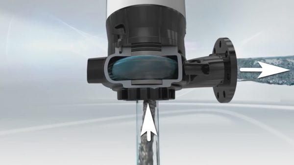 На схеме показано, как крыльчатка с ножами втягивает жидкость через нижний патрубок и выпускает через боковой патрубок