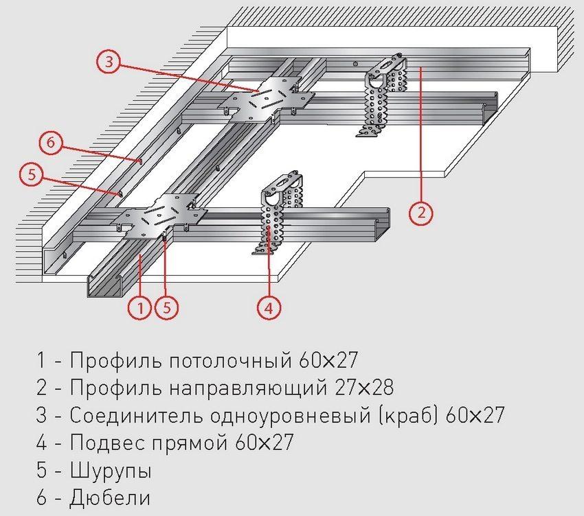 На схеме показано, как обшить потолок гипсокартоном своими руками и при этом не слишком опускать готовую конструкцию относительно уровня перекрытия