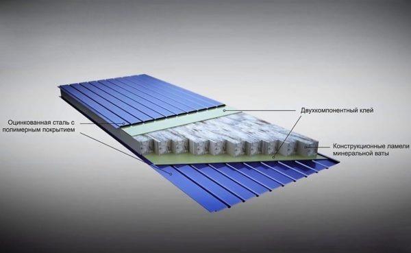 На схеме показано то, насколько просто устроены теплоизолированные панели для каркасного строительства
