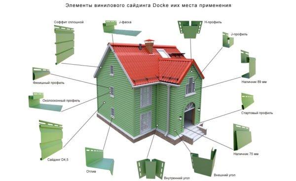 На схеме показаны комплектующие и их расположение на фасаде дома