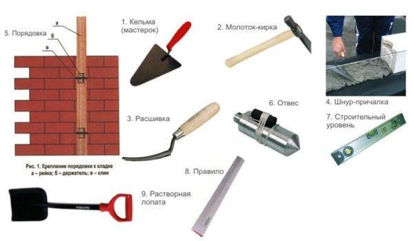 Набор инструмента для кладки разных видов блоков мало чем отличается.