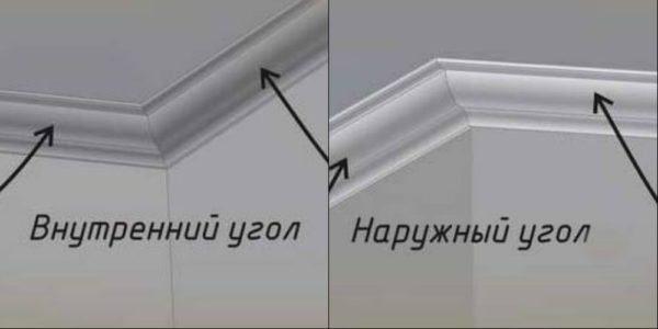 Наглядное фото, как соединить углы правильно