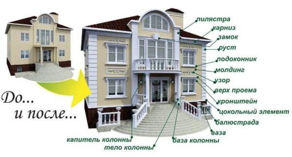 Наглядный пример, как преображается фасад зданий с архитектурными элементами
