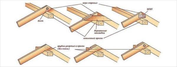 Наиболее распространенные способы соединения стропильных ног в районе конька.