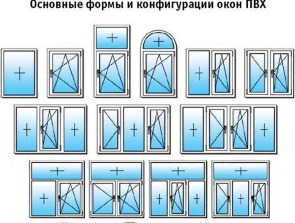 Небольшая фото-инструкция по выбору окон на основе количества створок и типов открывания